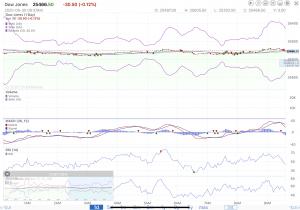 Stocks-06-30-2020
