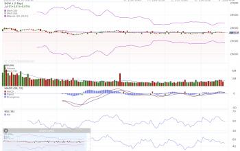 Stocks-7-01-2020