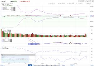 Stocks-7-27-20