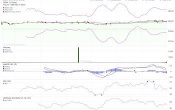 Stocks-8-12-20