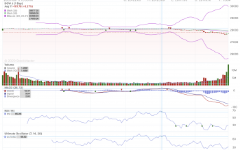 Stocks-8-11-20