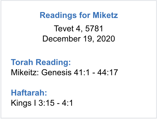 Reading-for-Miketz