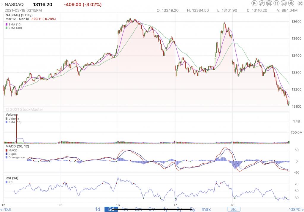 Mar-12-16-2021-NASDAQ